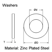 M5 Washer Dimensions